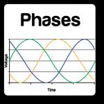 1350f63b allgreen phases 1 150x150 1 - Research