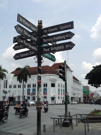 Yogyakarta Backpacker Street – Tips – Budget – Recommendation