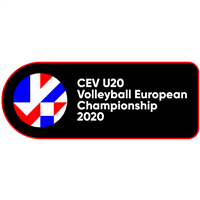 2020 European Volleyball Championship U20 Men