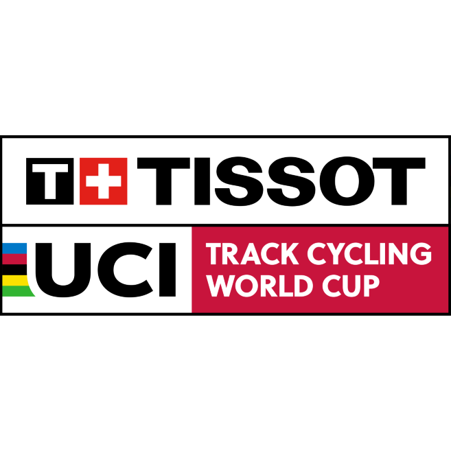 2020 UCI Track Cycling World Cup