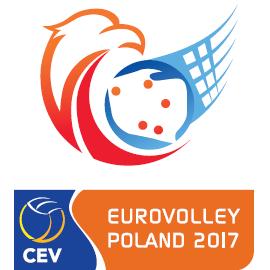2017 European Men's Volleyball Championship