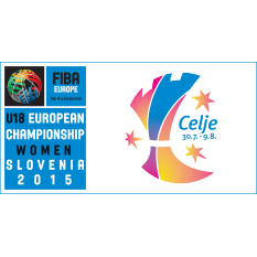 2015 FIBA U18 Women's European Basketball Championship