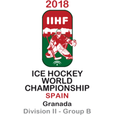 2018 Ice Hockey World Championship - Division II B