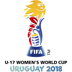 2018 FIFA Women's U17 World Cup