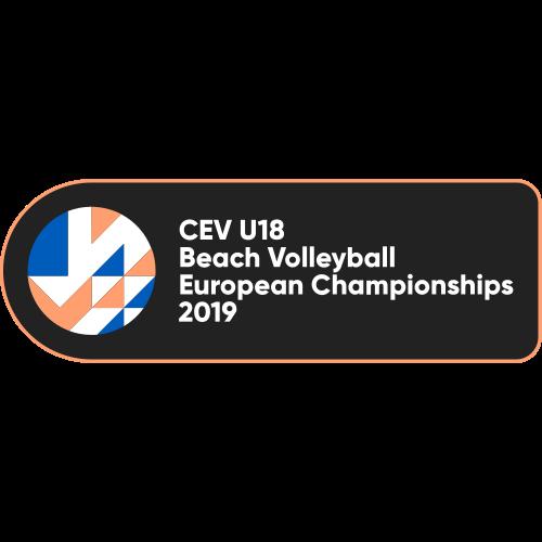 2019 U18 Beach Volleyball European Championship