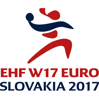 2017 European Women's 17 Handball Championship