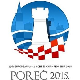 2015 European Youth Chess Championship