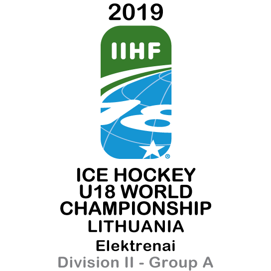 2019 Ice Hockey U18 World Championship - Division II A