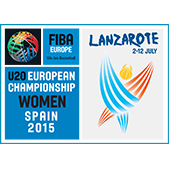 2015 FIBA U20 Women's European Basketball Championship