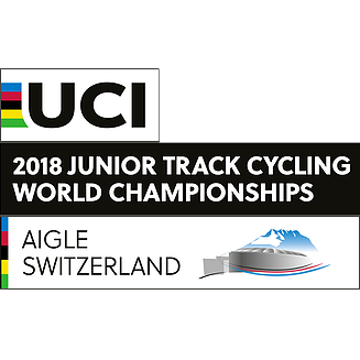 2018 UCI Track Cycling Junior World Championships
