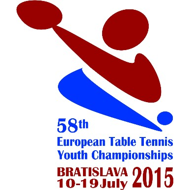 2015 European Table Tennis Youth Championships