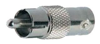 Greenlee Textron Inc. PA70054 GREENLEE PA70054
