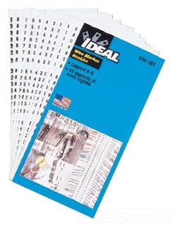 Ideal Industries, Inc. 44-101 IDEAL 44-101