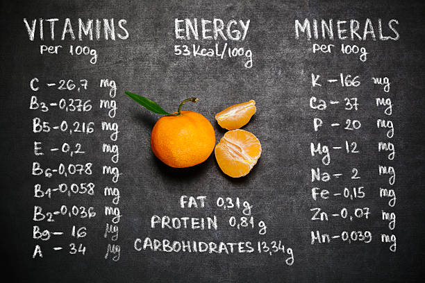 vitamins-and-minarals