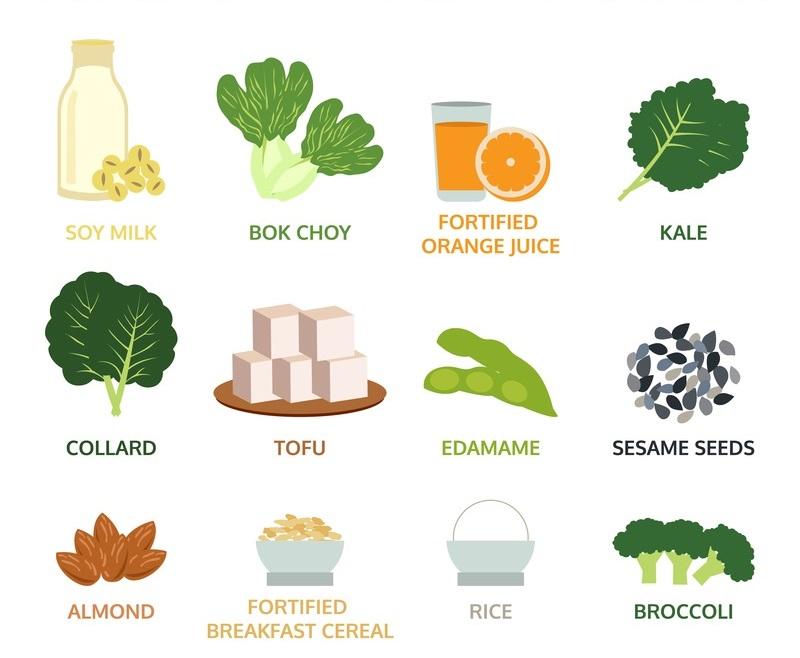 Calcium Rich Foods Images