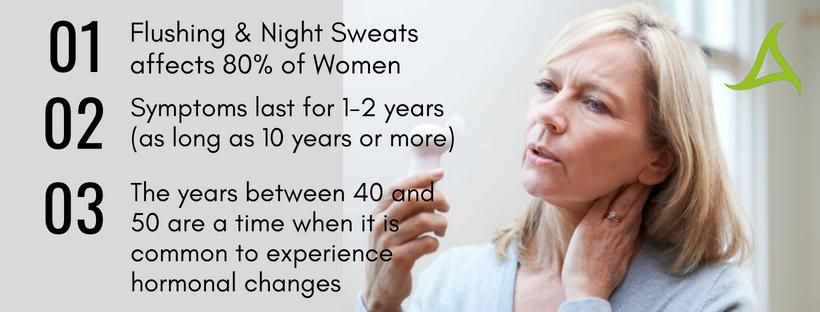 Amchara-Menopause-Stats-UK