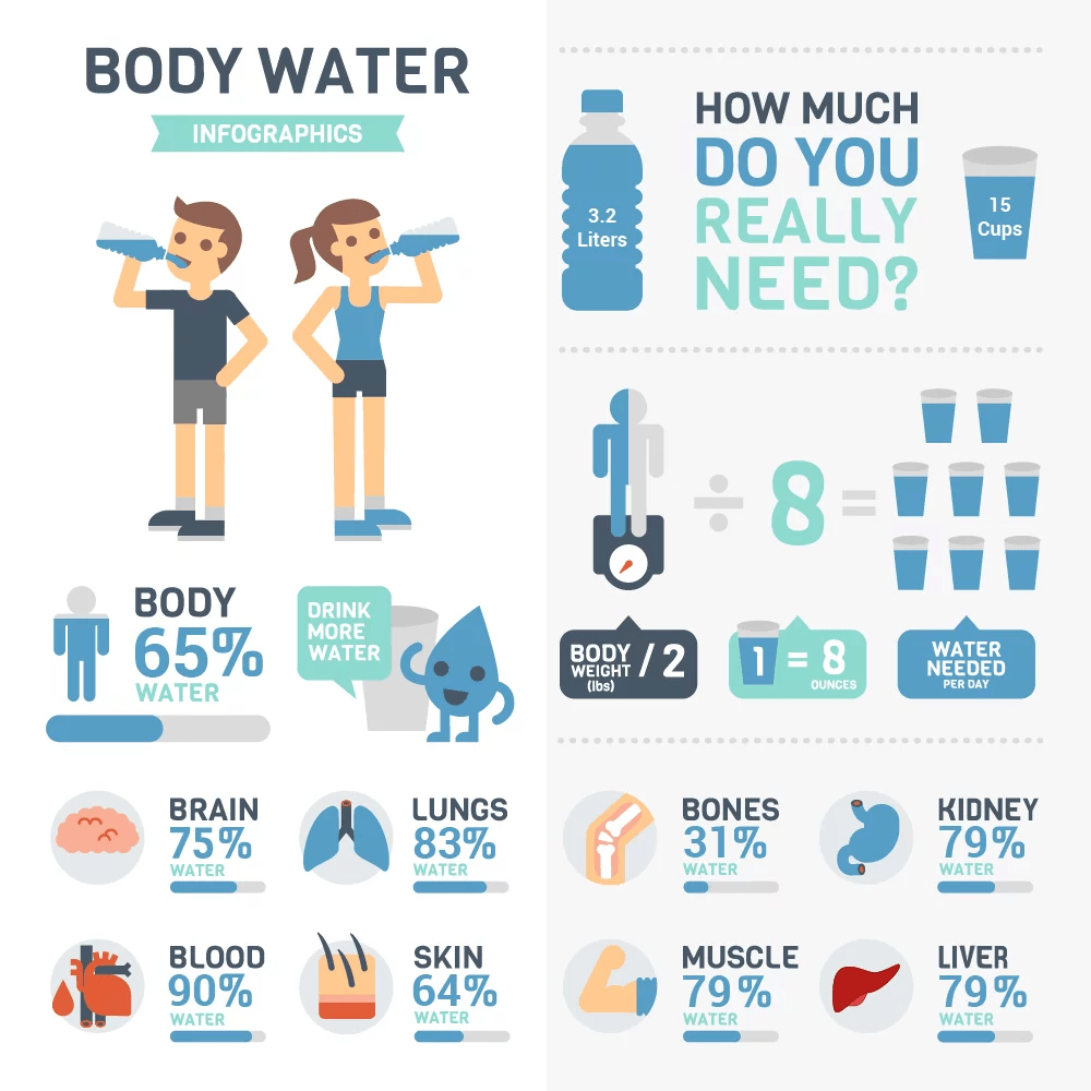 Amchara.com-How-much-water-should-you-drink