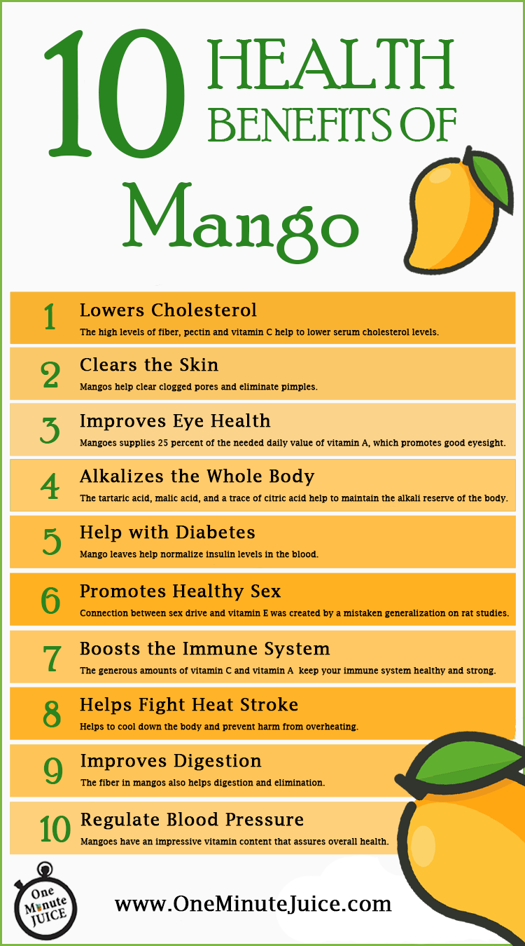 10 health benefits of eating mango: a superfood powerhouse