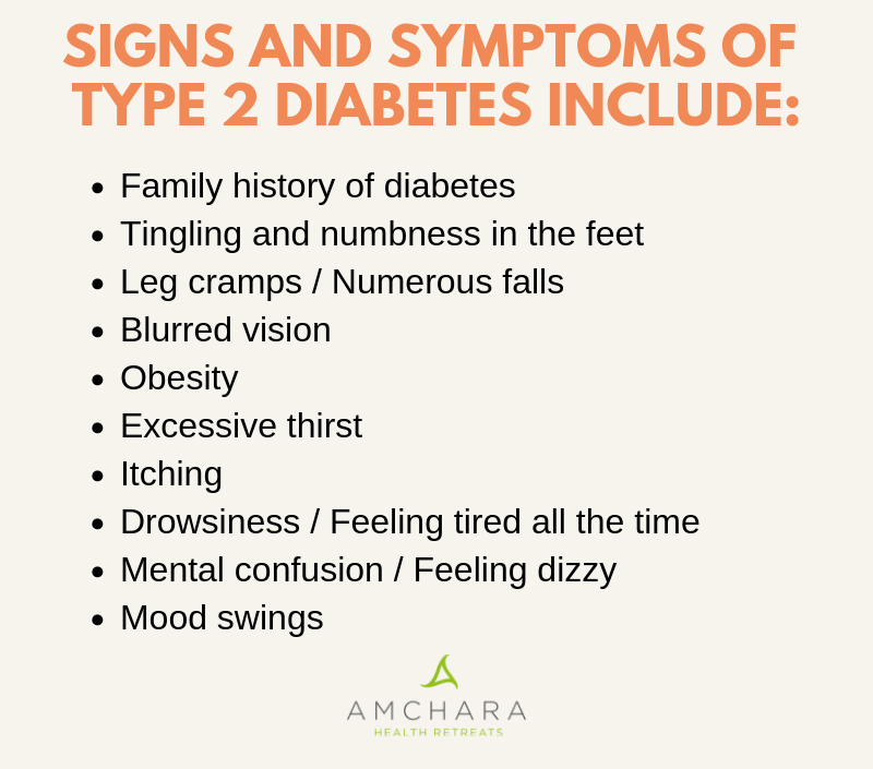 Common signs and symptoms of Type 2 Diabetes