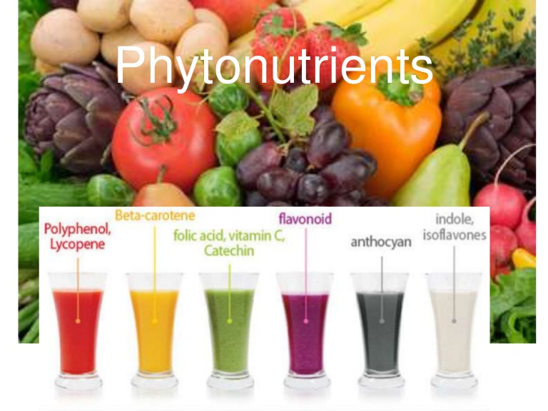 Phytochemicals Image