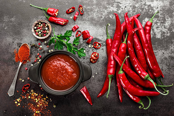 spicy-chillies