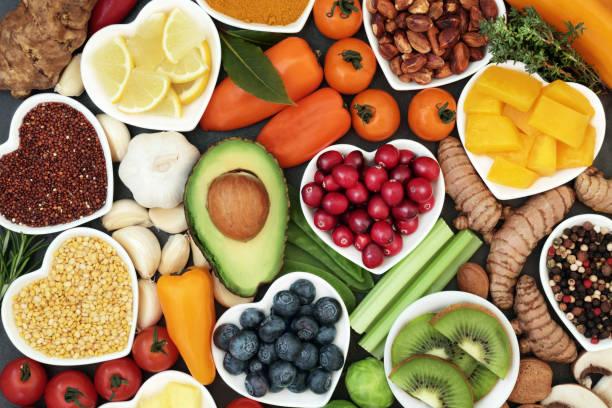 Food Combining Diets