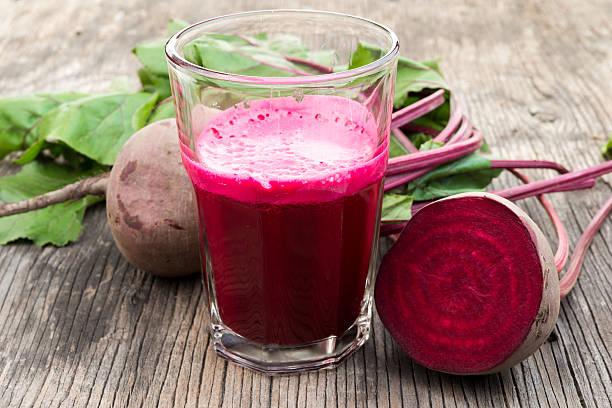 Simple Beetroot Juice Recipes