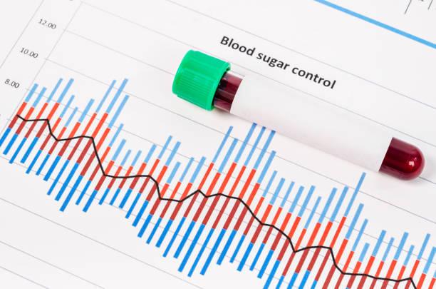Blood Sugar Imbalance