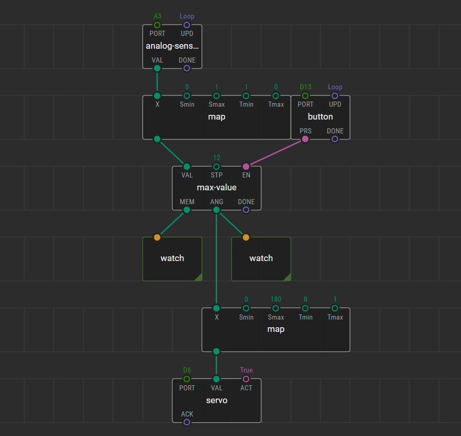 XOD visual programming