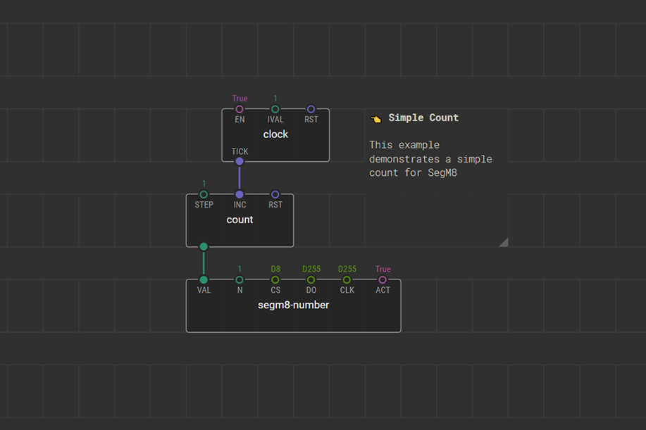 XOD counter using SegM8