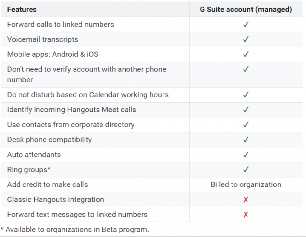 google-voice-features graphic