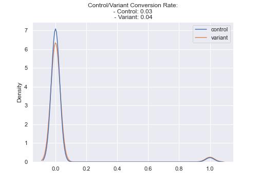 control variant illustration