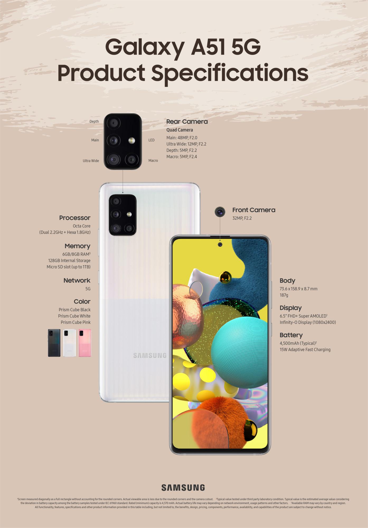 Samsung Galaxy A51 specifikace