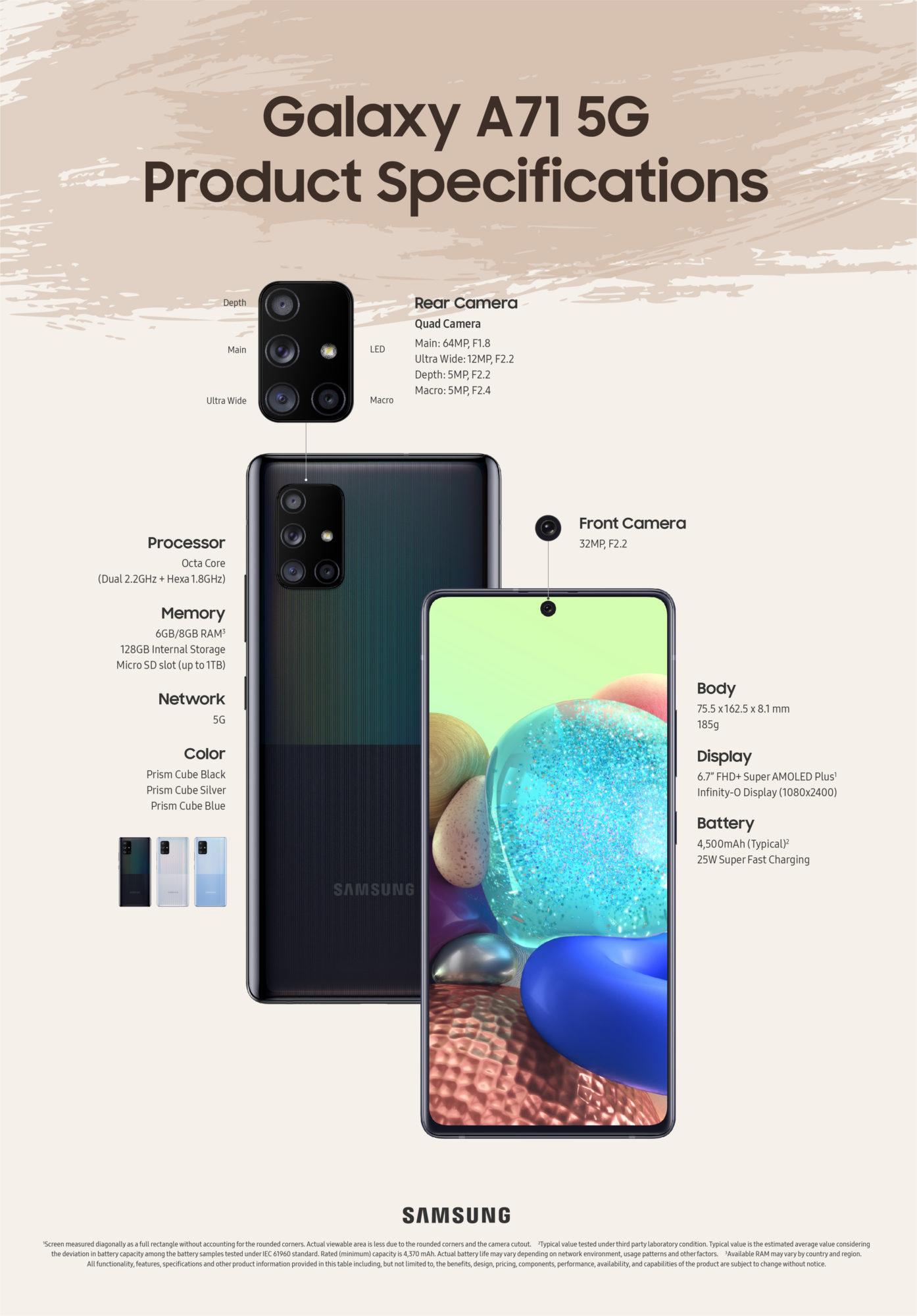 Samsung Galaxy A71 specifikace