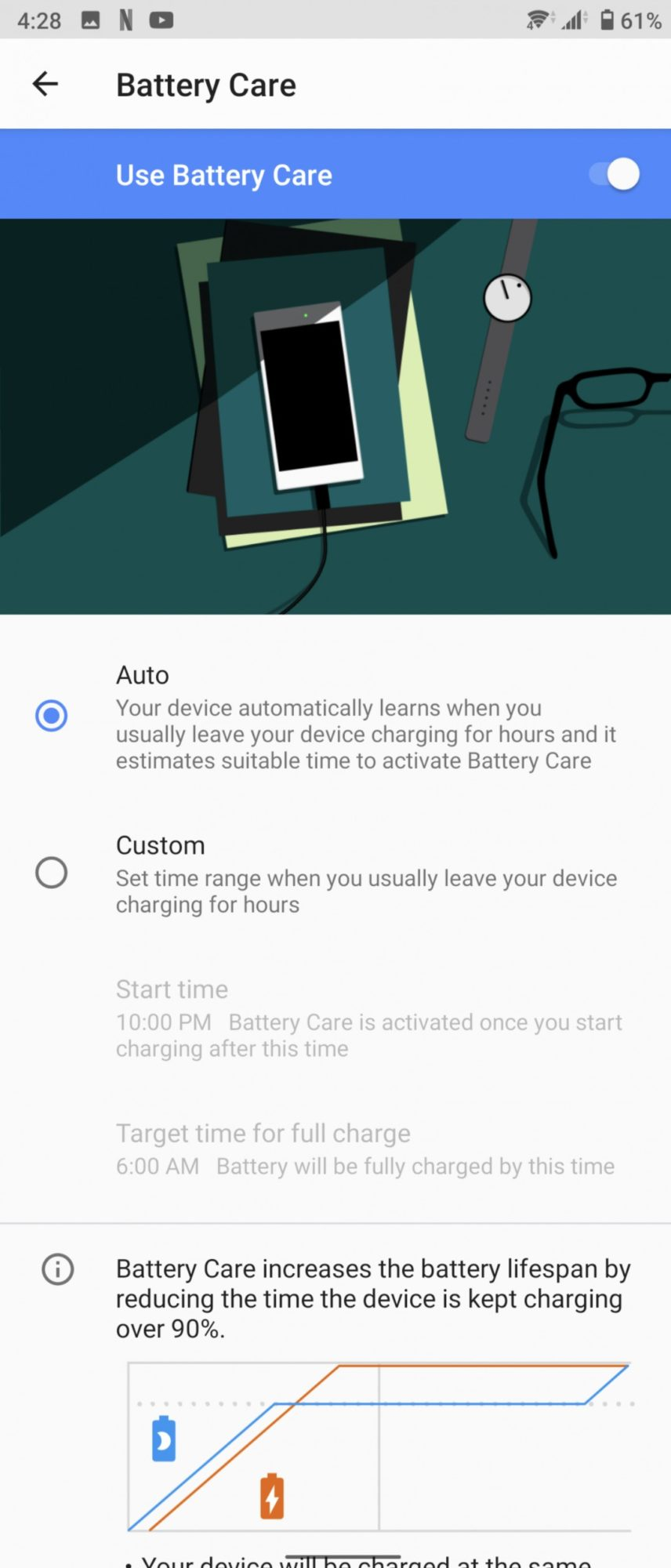 Udržování životnosti baterie