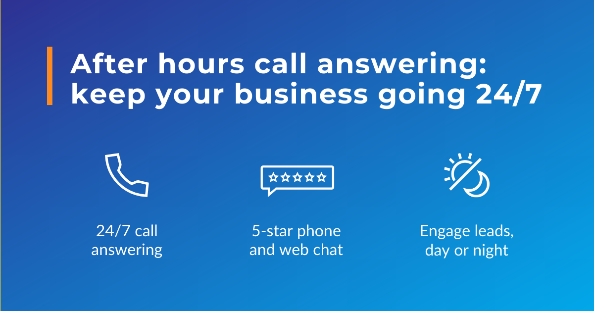 After hours call answering_AnswerForce
