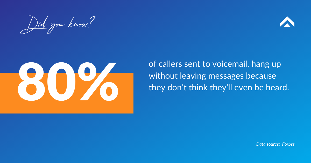 A statistic about voicemails