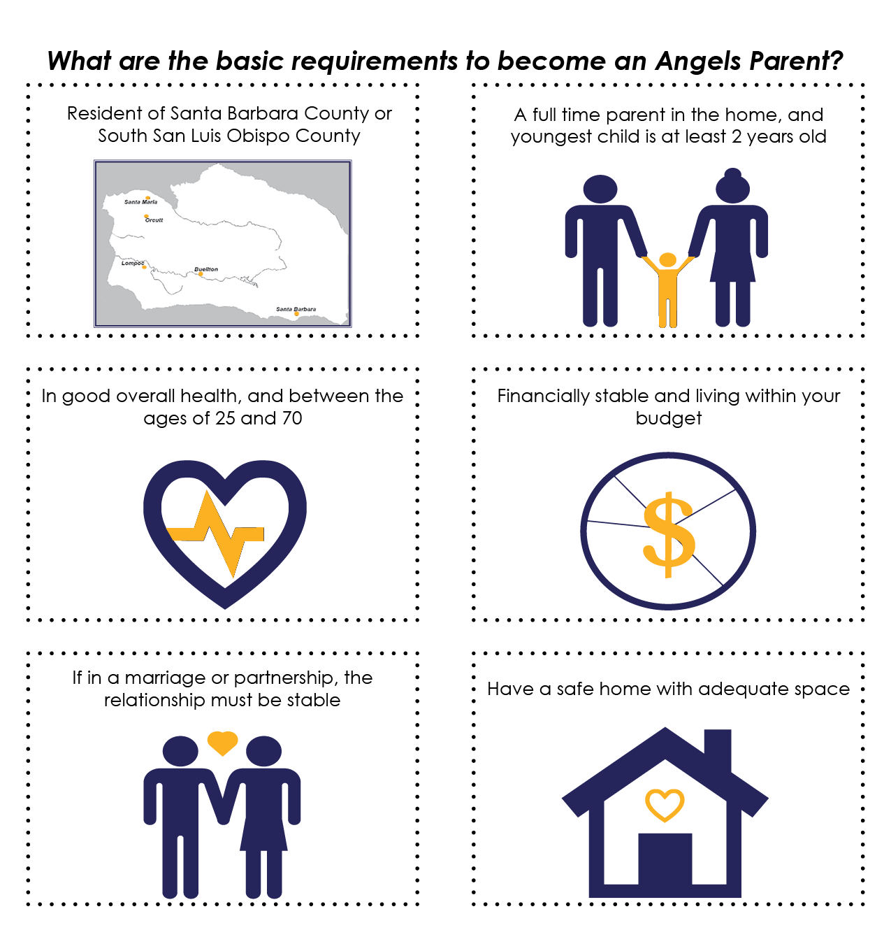 Requirements Angels Foster Care Of Santa Barbara