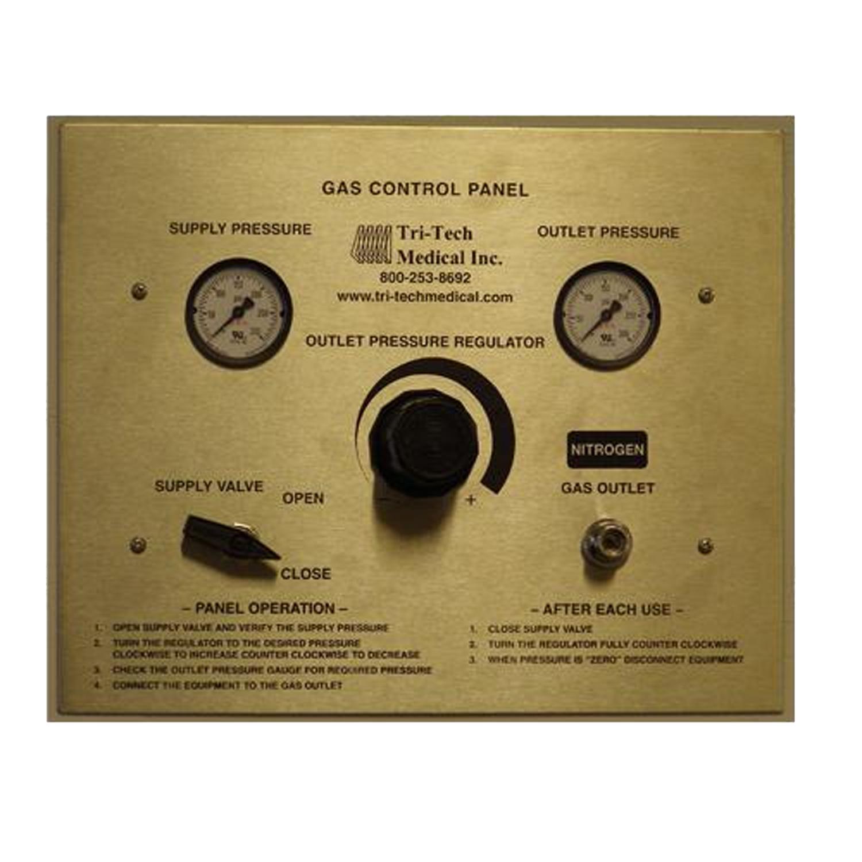 Nitrogen Gas Control Panel