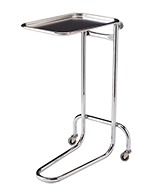 Medical Furniture and Accessories for Researchers