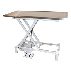 Surgical Procedure Tables