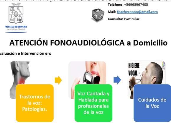 Fonoaudiología a Domicilio