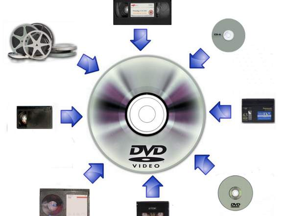 CONVERSION DE VIDEOS A DVD