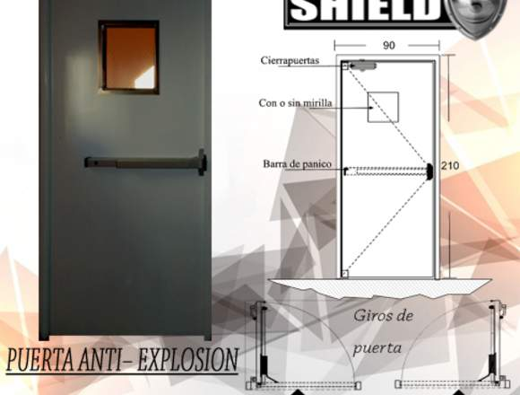 PUERTA ANTI– EXPLOSIÓN SH3PAE-510