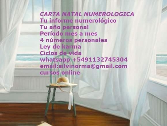 NUMEROLOGIA CARTA NATAL Y CURSOS