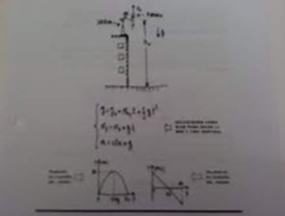 Aprendiendo Cs. Químicas y Físicas