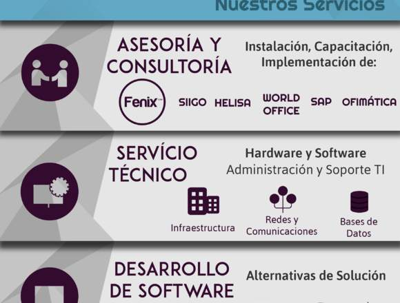Soporte técnico mantenimiento equipo computo