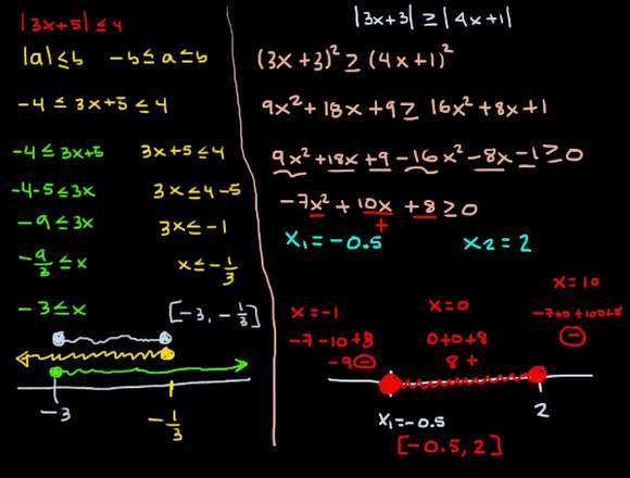 Asesorías de matemáticas y física en línea