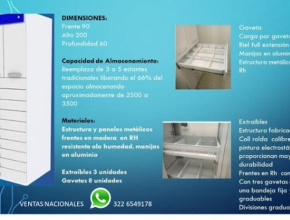 Muebles para Famracia Medellin