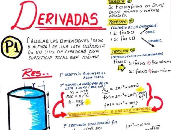 Clases de Matematica & Fisica